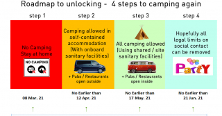 The roadmap back to camping safely